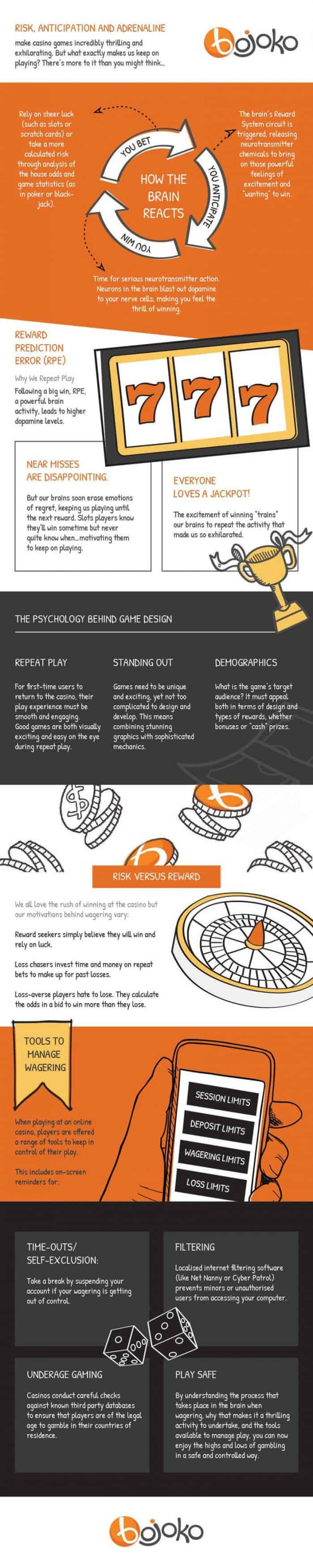 casino psychology infographic