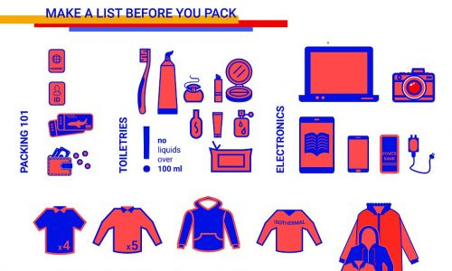 Packing a Carry-on Bag Infographic