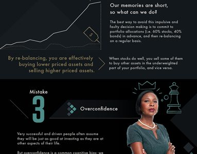 Investment Mistakes Infographic