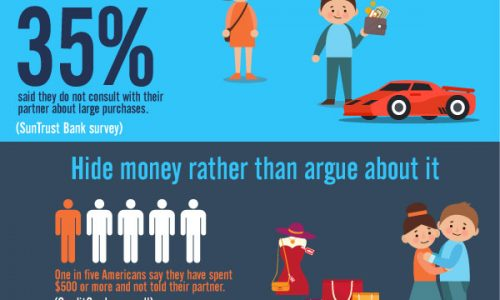 money and relationships infographic
