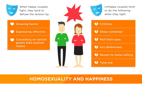 science of happy relationships infographic