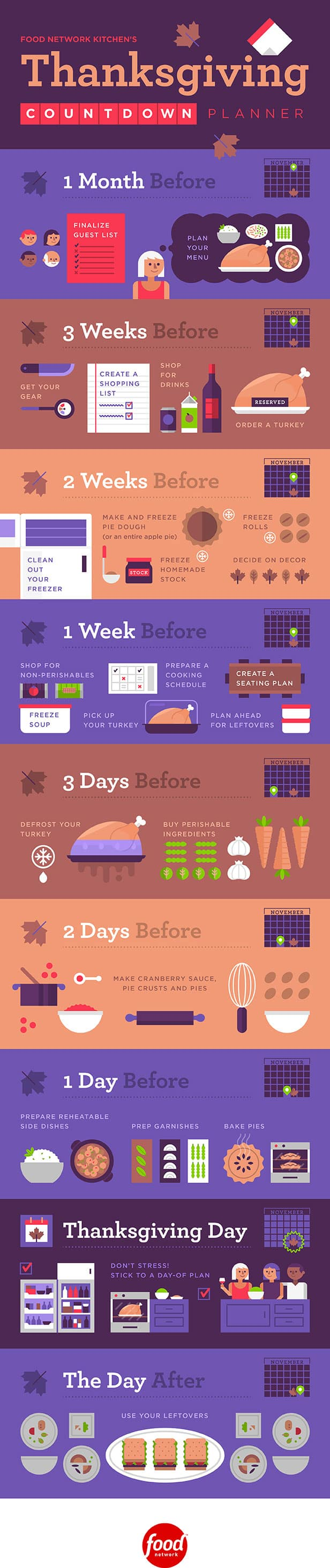 thanksgiving planner infographic
