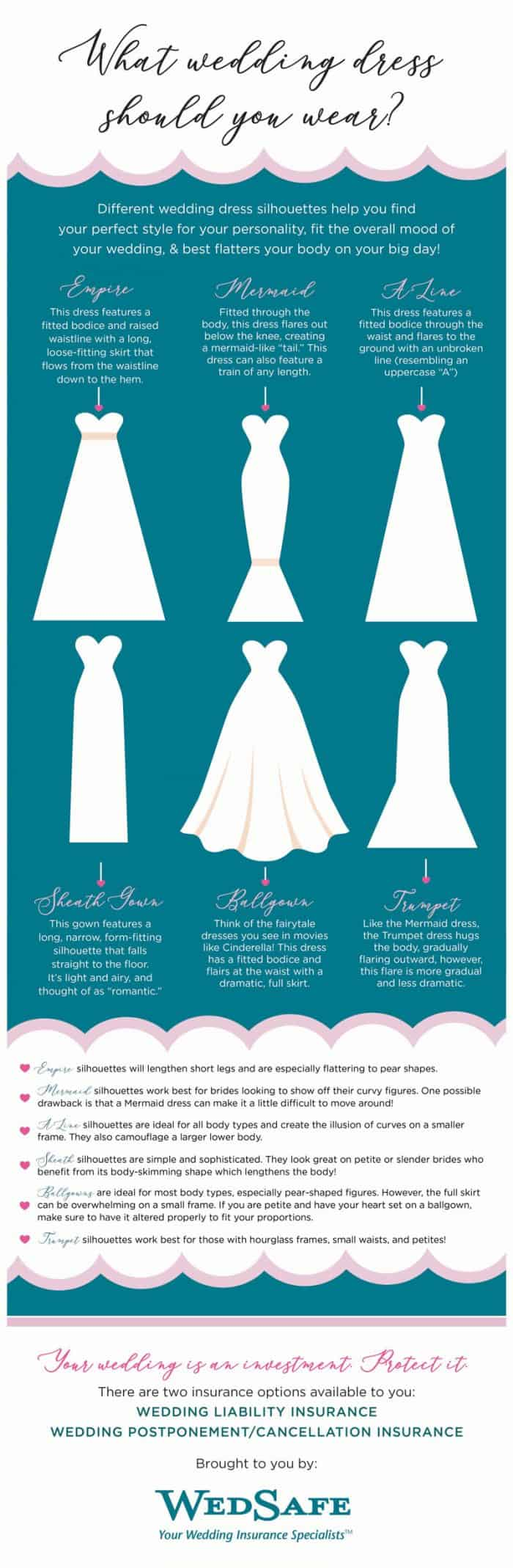 Infographic showing 6 wedding dress styles.