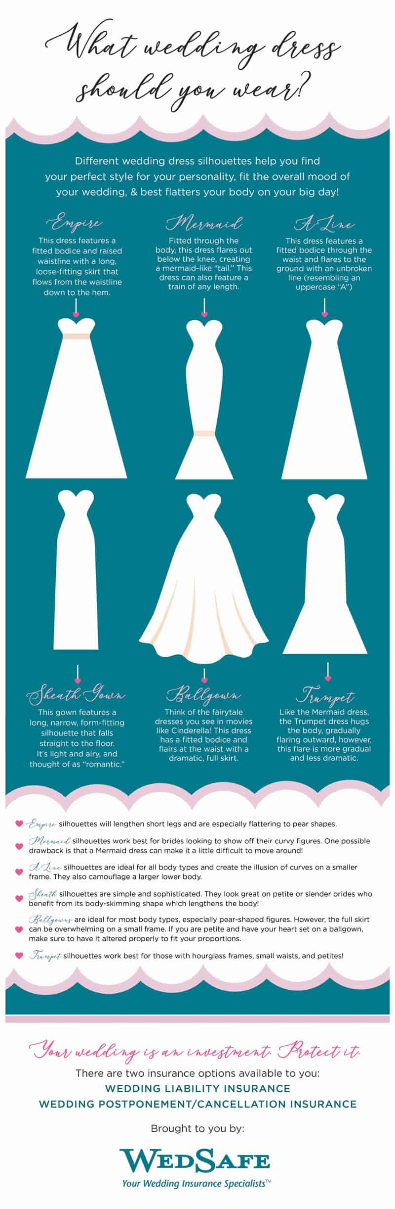 a7d9d766e24 Which Wedding Dress Should You Wear For Your Big Day