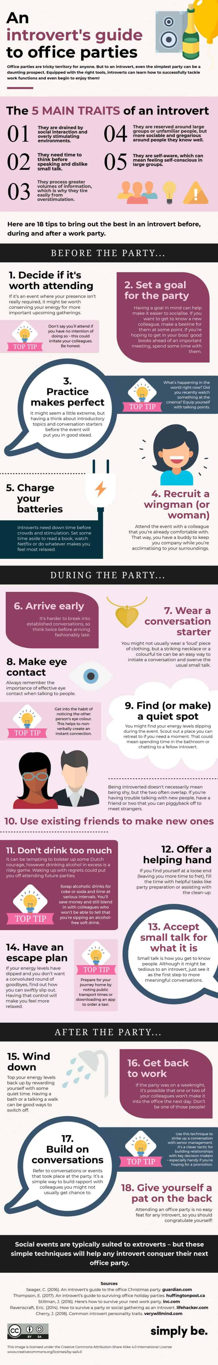 Introvert guide to office parties