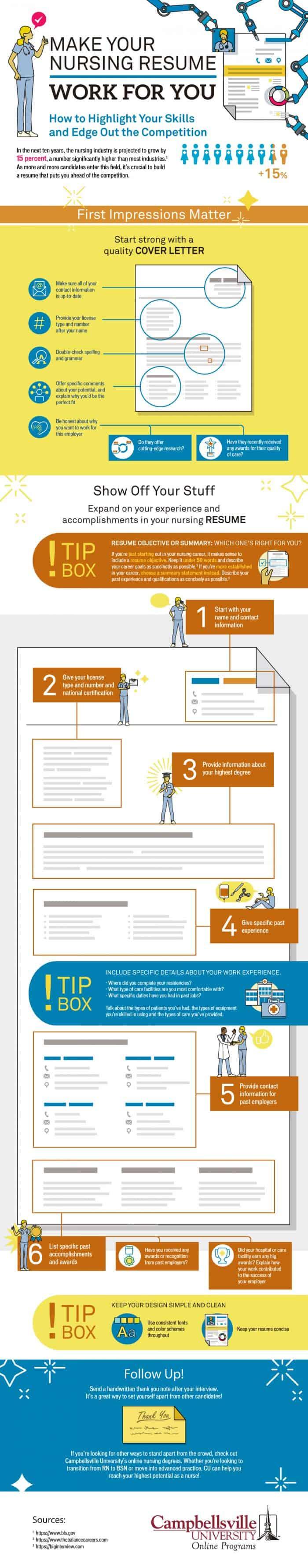 Nursing Resume Infographic