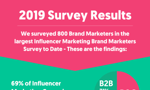 Influencer marketing report 2019