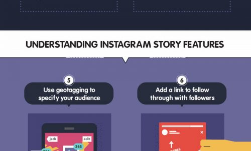 Small Buiness Guide To Instagram Stories