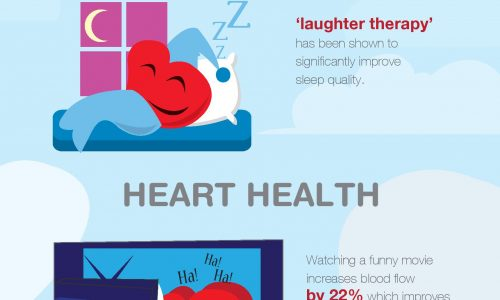 How laughter can be beneficial to your health