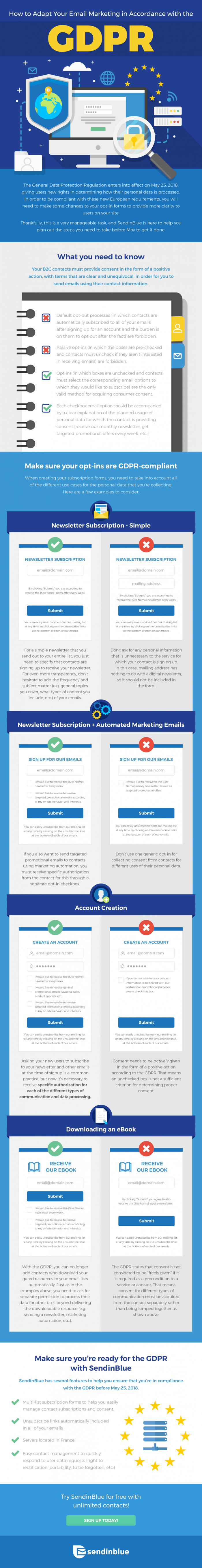 EU-compliant email marketing infographic