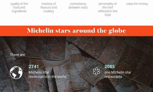 michelin stars 101