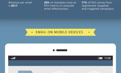 Ultimate email marketing stats
