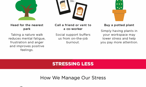 beat stress and boost happiness infographic