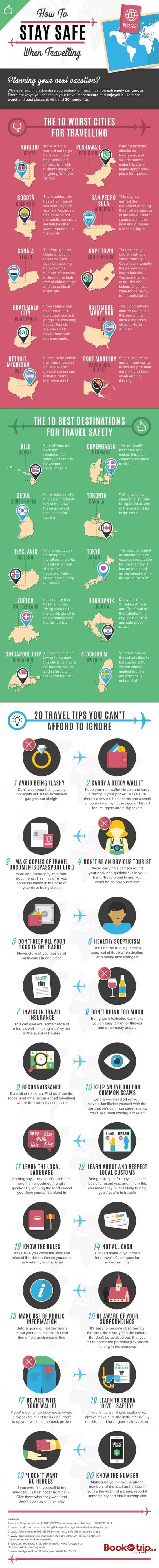 How To Stay Safe On Vacation