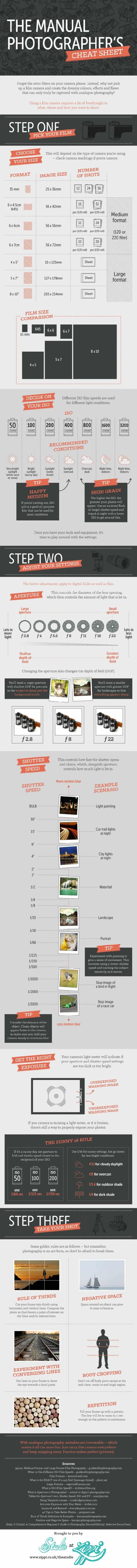 The basics of how to use a manual camera