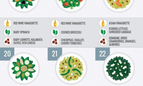 50 salad ideas infographic