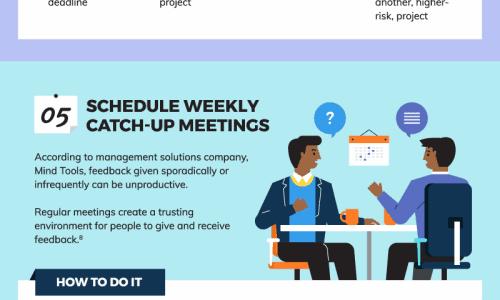 build employee trust infographic