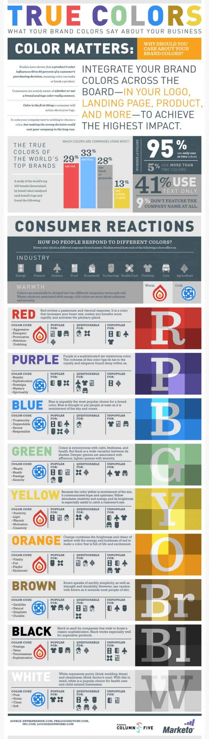 What the colors of your business mean