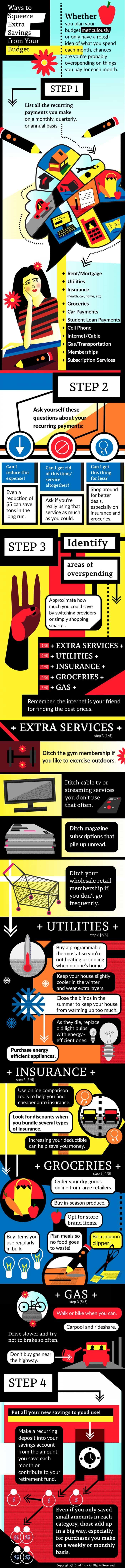 save extra money infographic