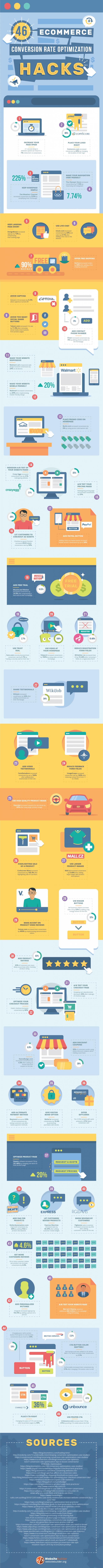 46 optimization hacks infographic