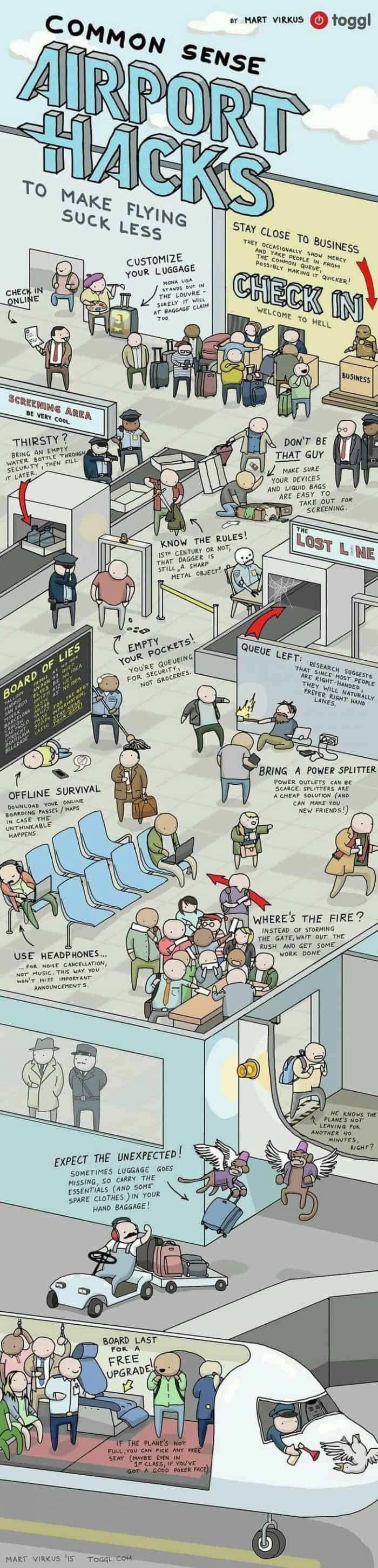 Airport hacks to help one get to their destination safely and on time.