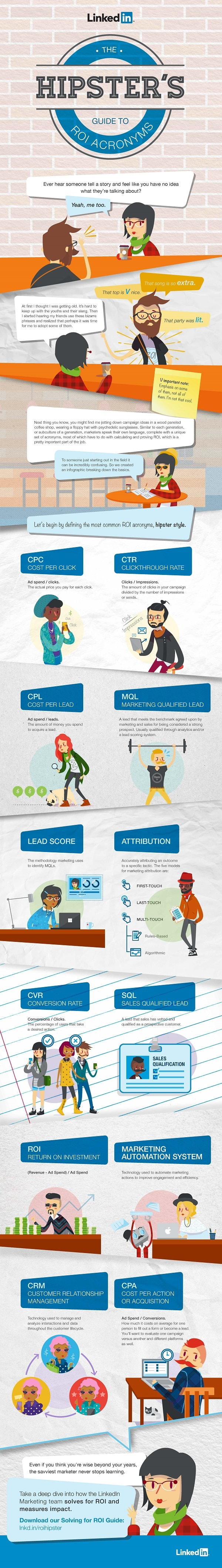 Hipsters guide to ROI infographic