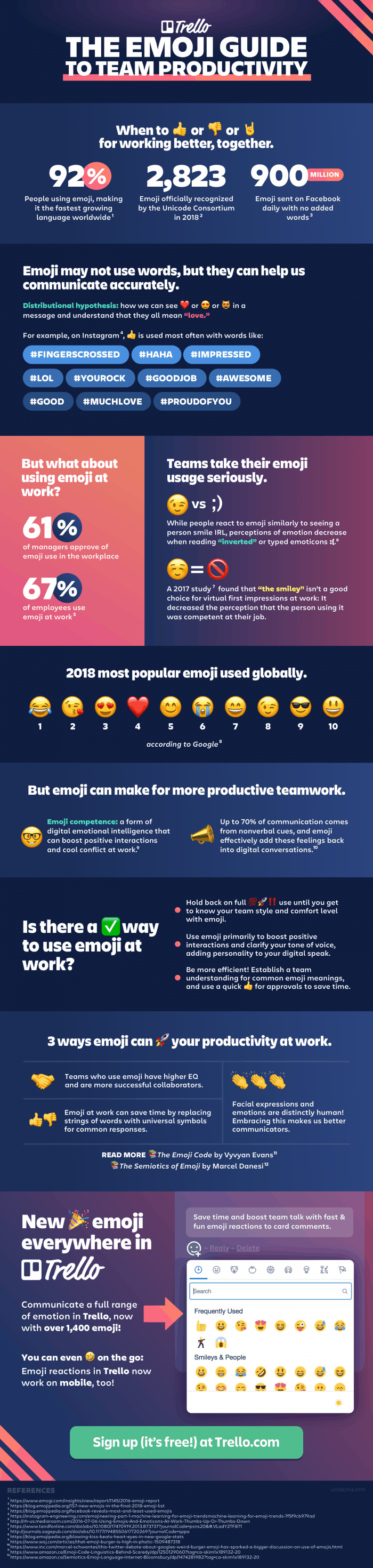 emojis to boost productivity infographic