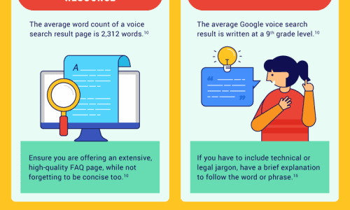 how to optimize for voice search infographic