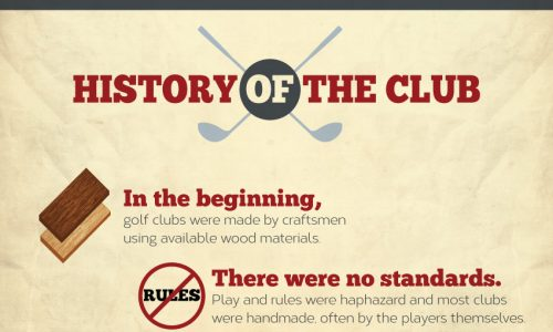 science behind golf infographic