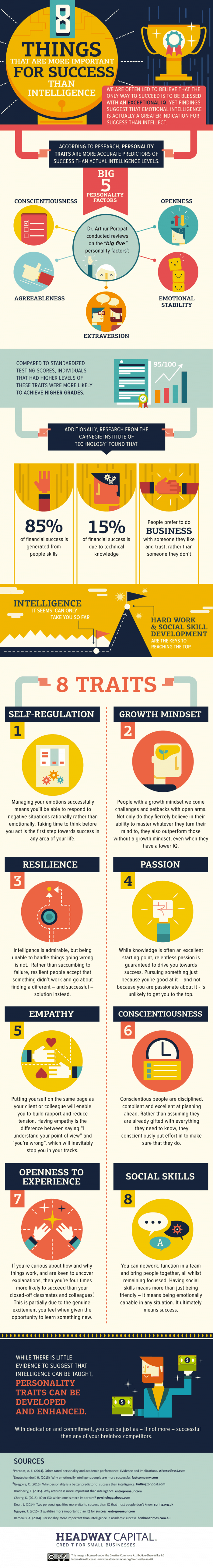 success traits infographic