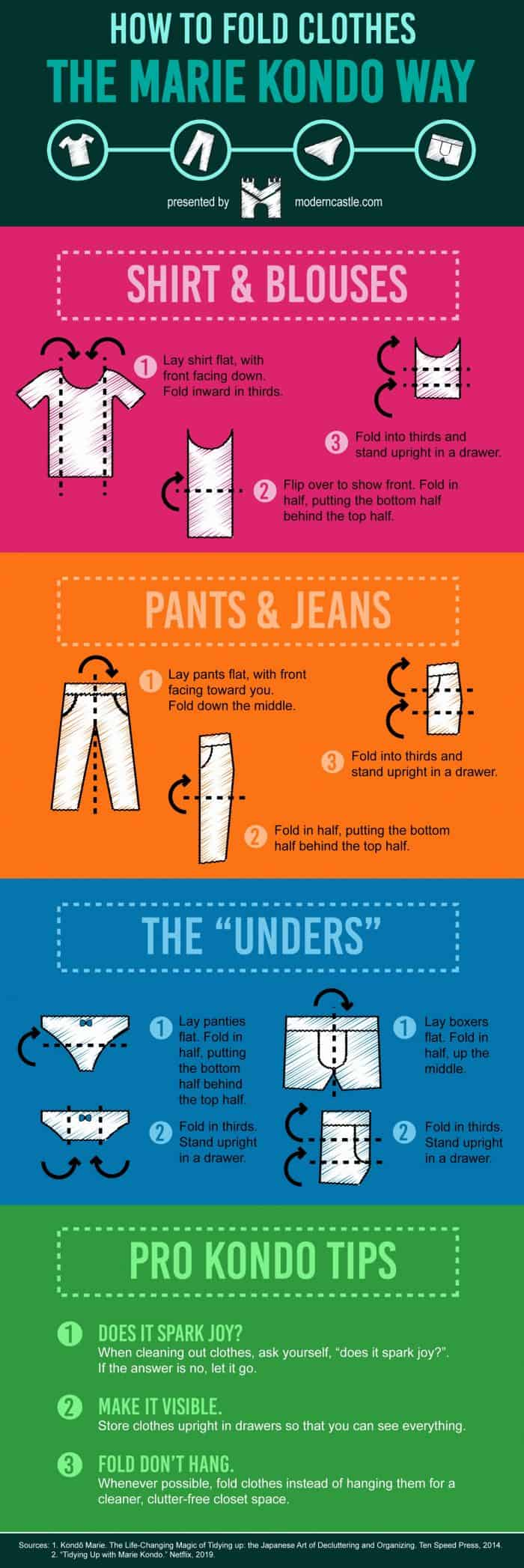 How To Fold Clothes Like Marie Kondo Daily Infographic