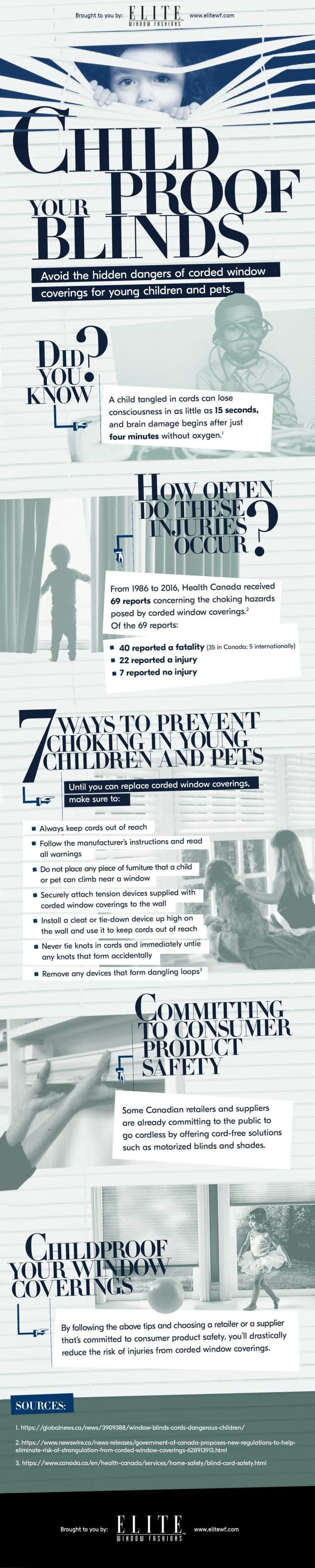 cordless blinds benefits infographic
