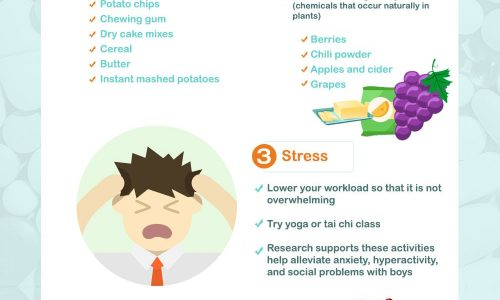 Natural Methods of Dealing With ADHD