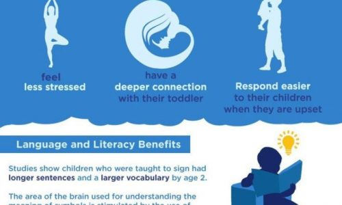the importance of learning baby sign language