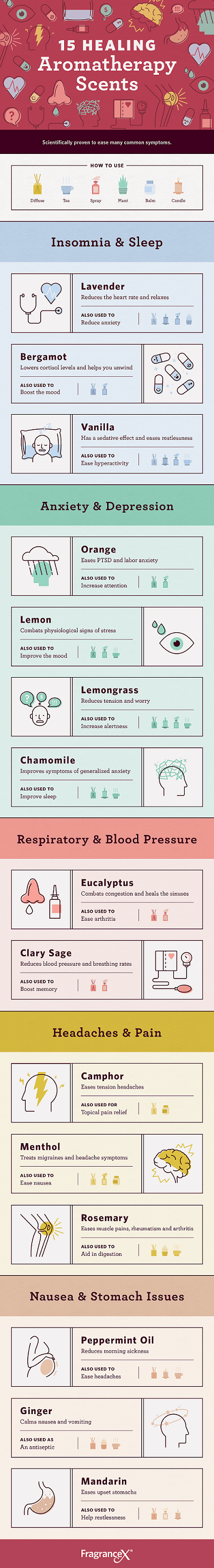 15 aromatherapy scents