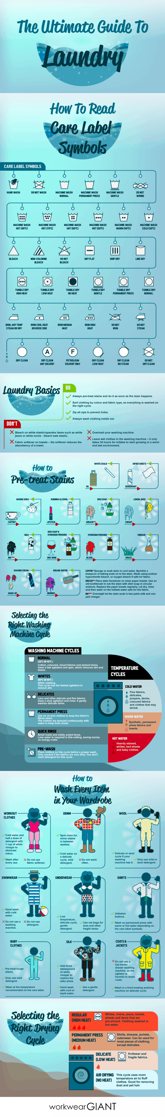 how to wash laundry right