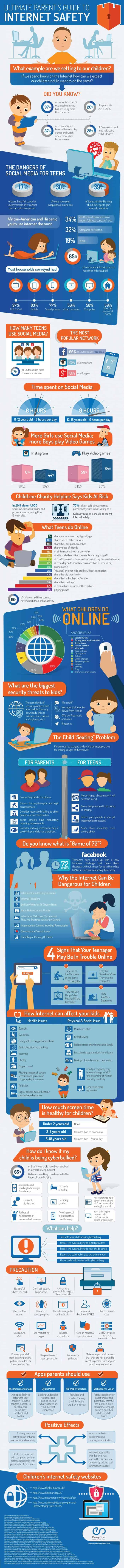 parent guide to internet safety