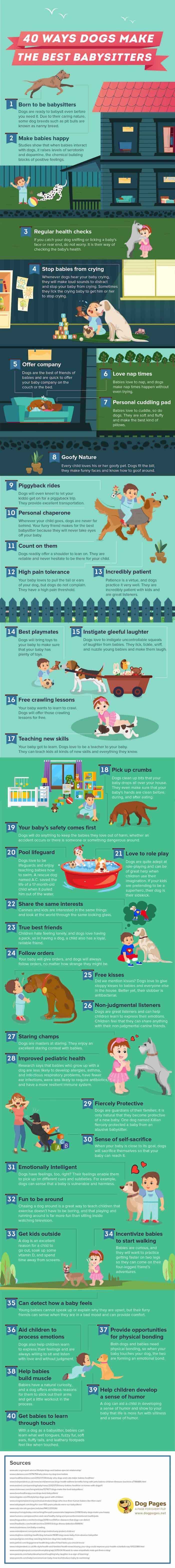 ways dogs accompany babies