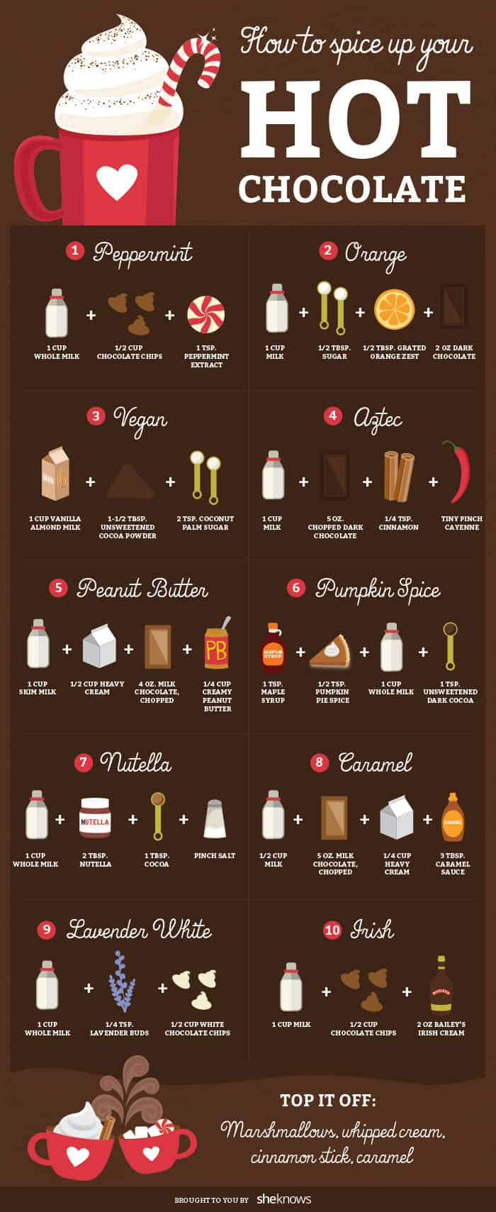 18 recipes for a delicious cup of hot chocolate