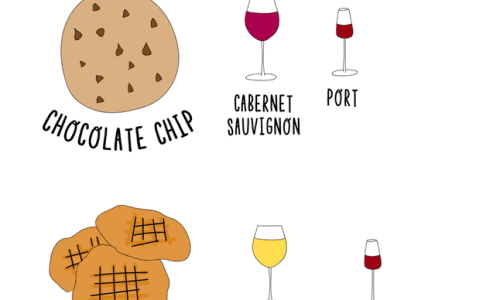 Types of cookies and the best kind of wine to pair them with