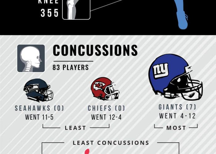 nfl injuries 2019