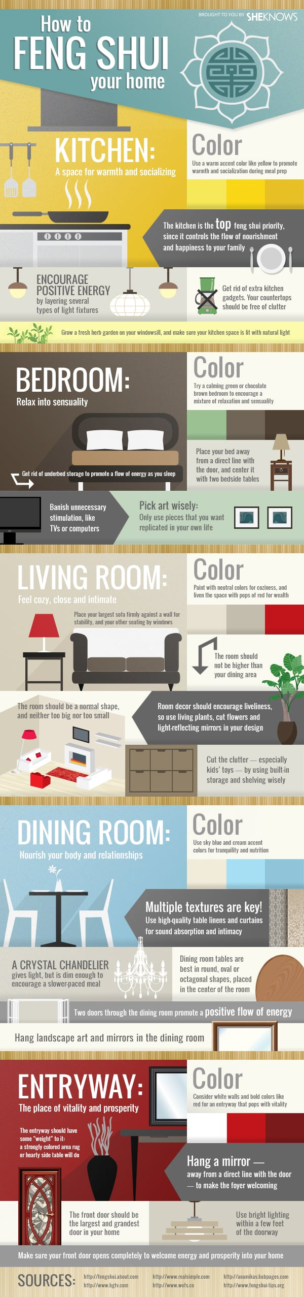 Tips on how to use feng shui in the home