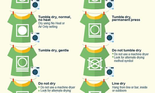 Learn how to read laundry tags with a comprehensive guide