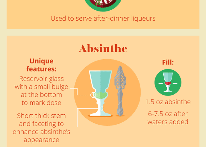 The guide to pairing drinks and glasses
