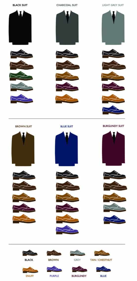 Suit and Shoe Color Matching