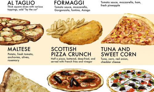 40 Types of Pizza