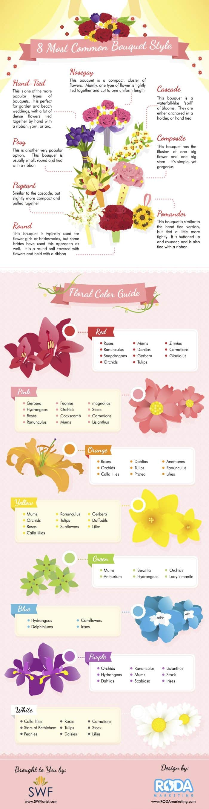 popular bouquet styles and what they can be used for