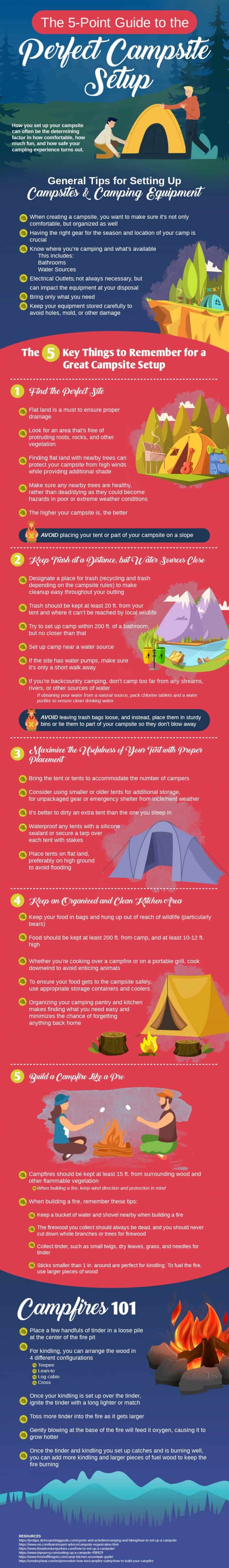 how to choose, set up and maintain the best possible campsite