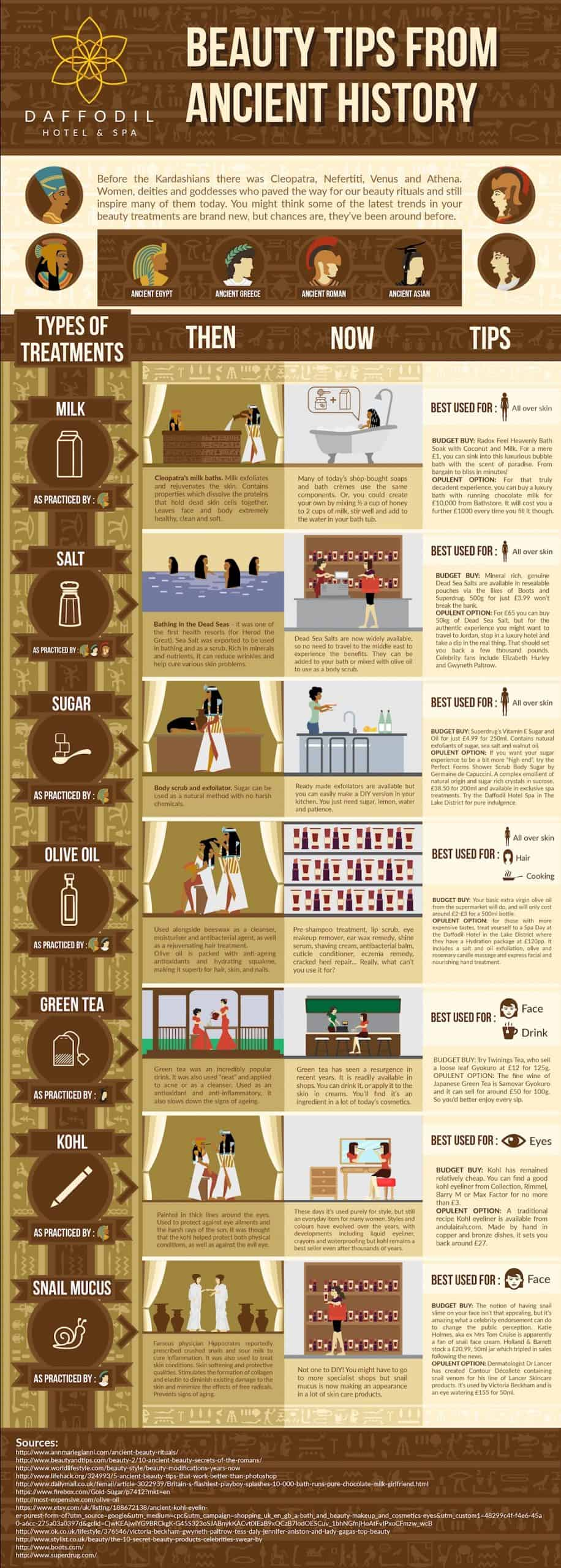Crazy Beauty Tips From Ancient History  Daily Infographic