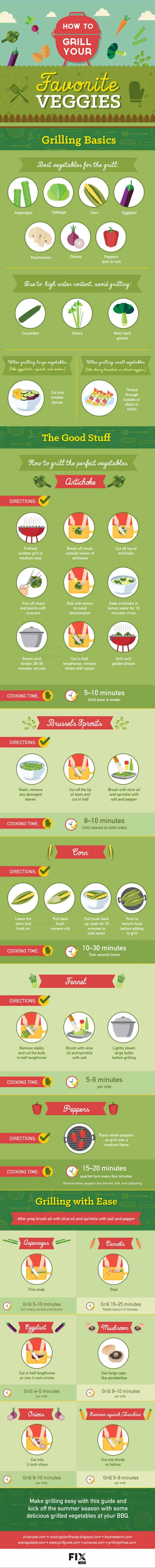 shows the best way to grill different types of vegetables